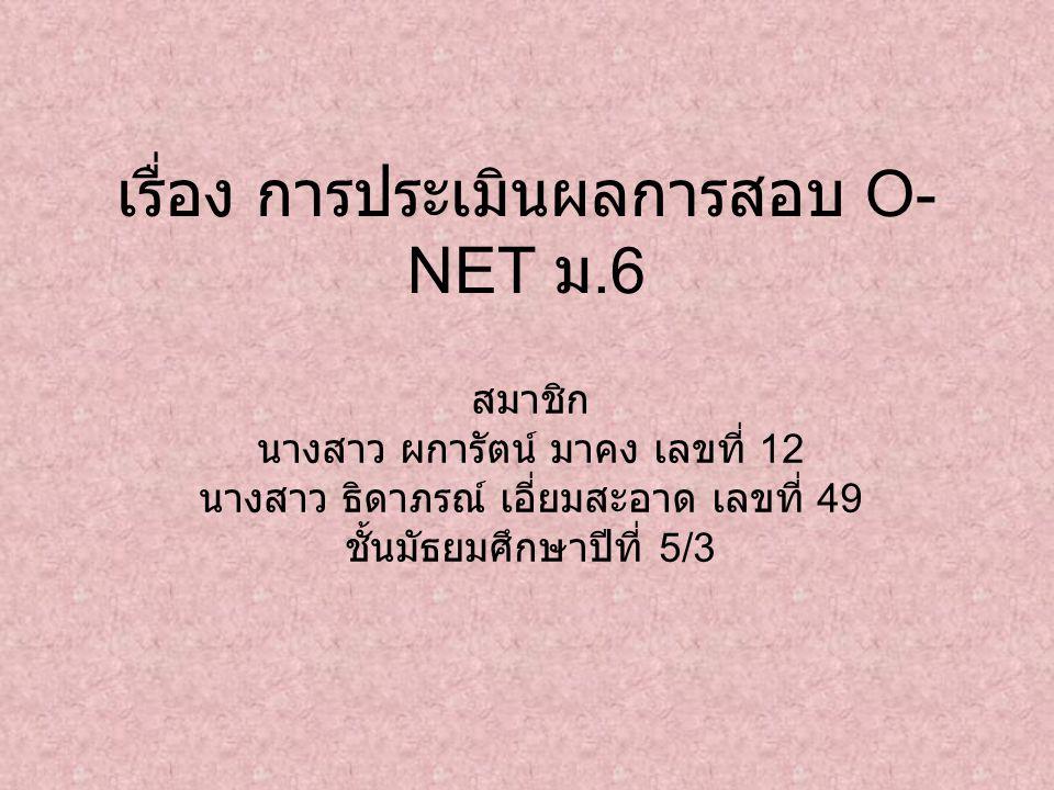 เรื่อง การประเมินผลการสอบ O- NET ม.6 สมาชิก นางสาว ผการัตน์ มาคง เลขที่ 12 นางสาว ธิดาภรณ์ เอี่ยมสะอาด เลขที่ 49 ชั้นมัธยมศึกษาปีที่ 5/3