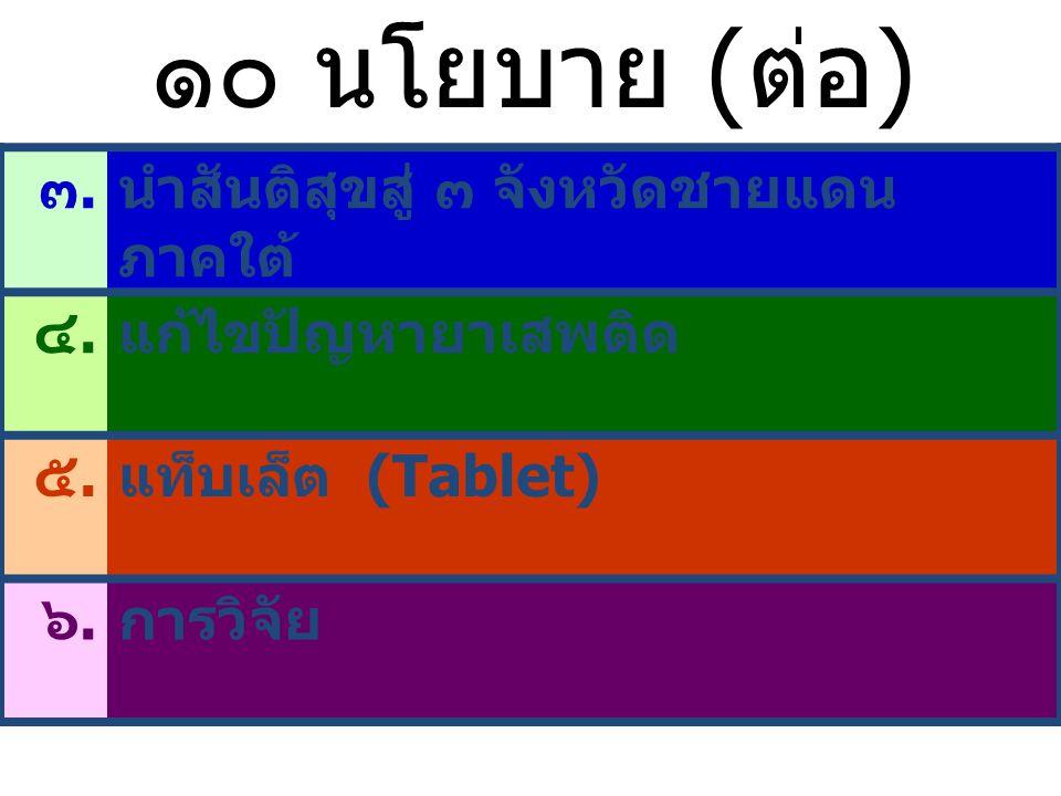 ๓.๓. นำสันติสุขสู่ ๓ จังหวัดชายแดน ภาคใต้ ๔.๔. แก้ไขปัญหายาเสพติด ๕.๕. แท็บเล็ต (Tablet) ๖.๖. การวิจัย ๑๐ นโยบาย ( ต่อ )