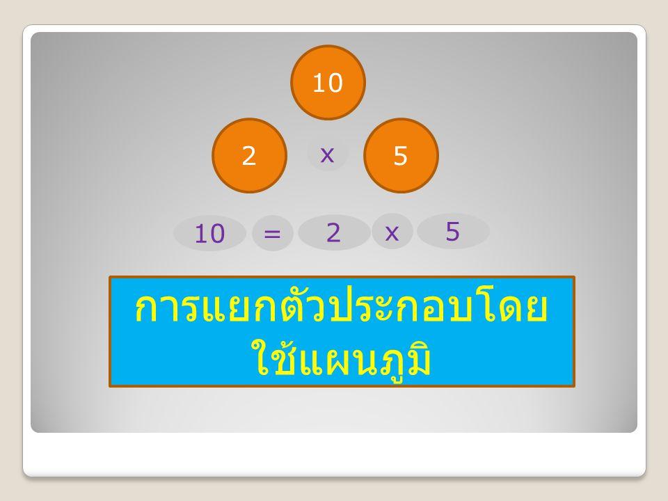 10 25 x = 2 x5 การแยกตัวประกอบโดย ใช้แผนภูมิ