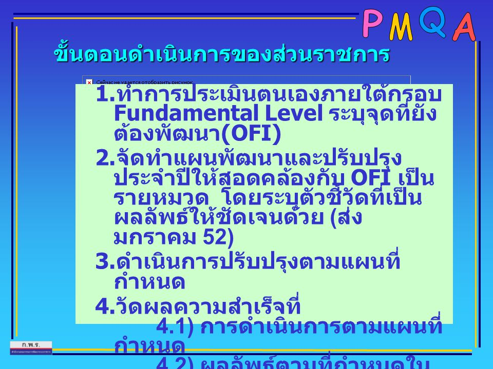 ขั้นตอนดำเนินการของส่วนราชการ 1. ทำการประเมินตนเองภายใต้กรอบ Fundamental Level ระบุจุดที่ยัง ต้องพัฒนา (OFI) 2. จัดทำแผนพัฒนาและปรับปรุง ประจำปีให้สอด