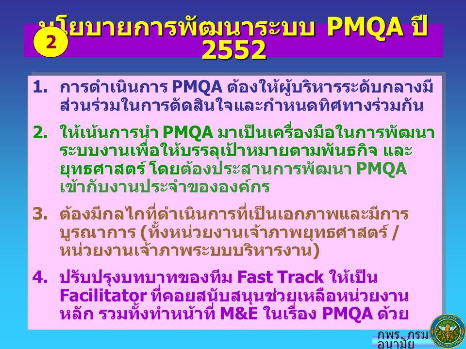 นโยบายการพัฒนาระบบ PMQA ปี 2552 1.การดำเนินการ PMQA ต้องให้ผู้บริหารระดับกลางมี ส่วนร่วมในการตัดสินใจและกำหนดทิศทางร่วมกัน 2.ให้เน้นการนำ PMQA มาเป็นเ
