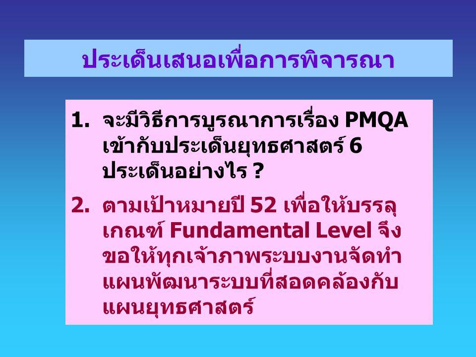 ประเด็นเสนอเพื่อการพิจารณา 1.จะมีวิธีการบูรณาการเรื่อง PMQA เข้ากับประเด็นยุทธศาสตร์ 6 ประเด็นอย่างไร ? 2.ตามเป้าหมายปี 52 เพื่อให้บรรลุ เกณฑ์ Fundame