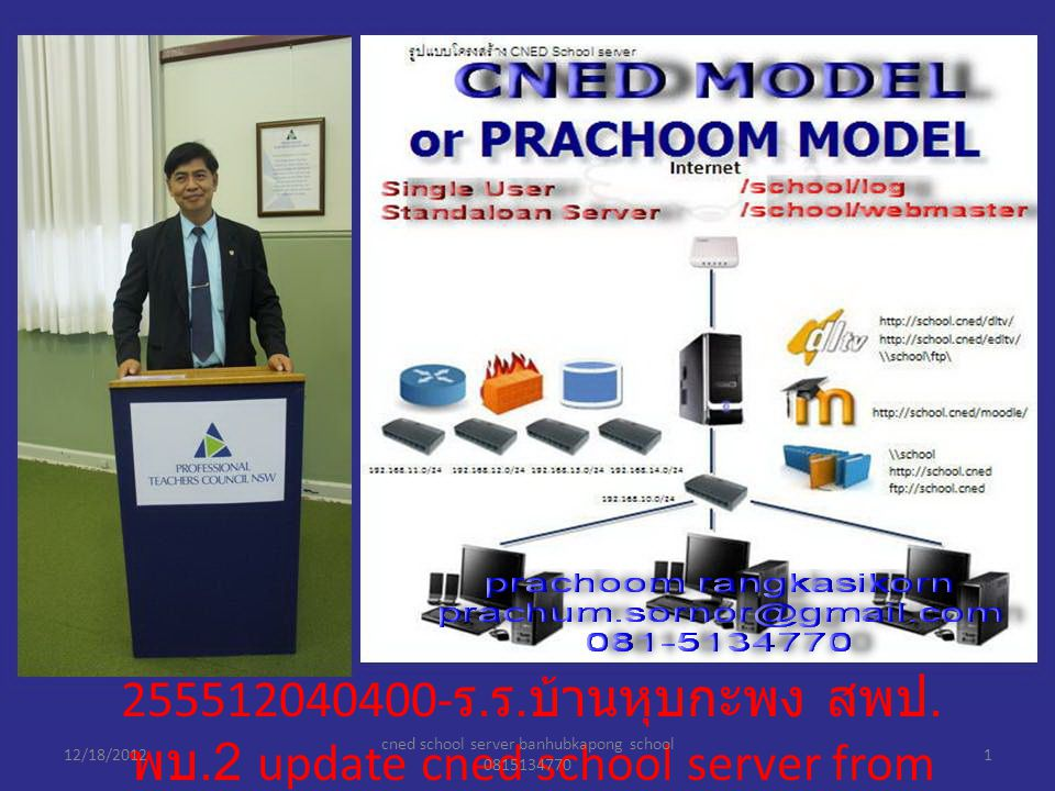 255512040400- ร. ร. บ้านหุบกะพง สพป. พบ.2 update cned school server from 25530712 12/18/20121 cned school server banhubkapong school 0815134770