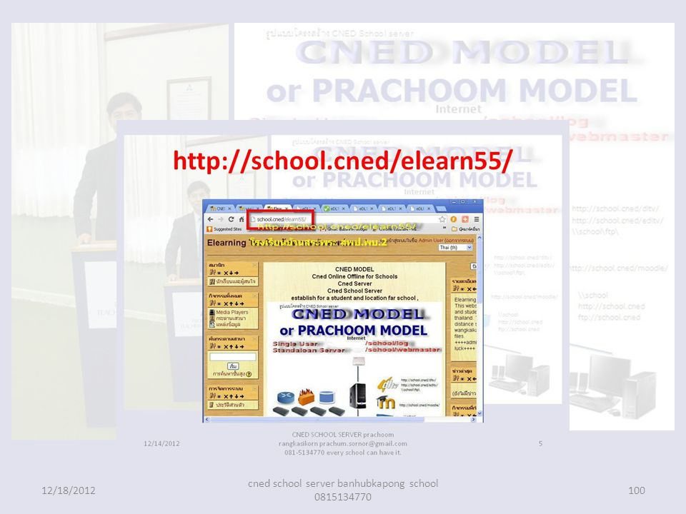 12/18/2012100 cned school server banhubkapong school 0815134770