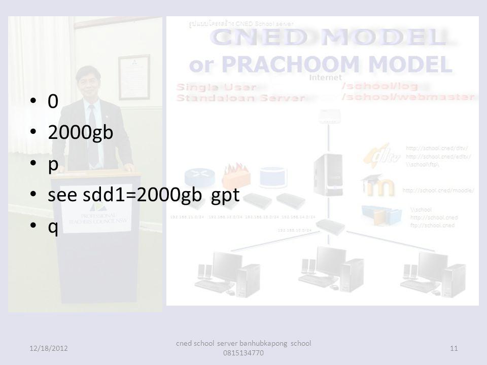0 2000gb p see sdd1=2000gb gpt q 12/18/201211 cned school server banhubkapong school 0815134770