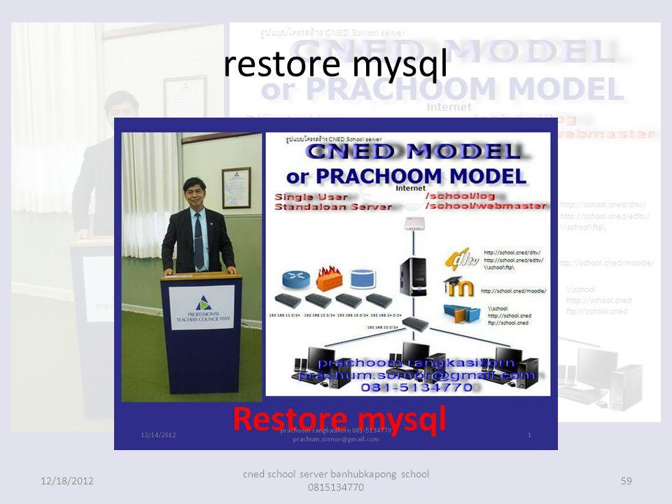 restore mysql 12/18/201259 cned school server banhubkapong school 0815134770