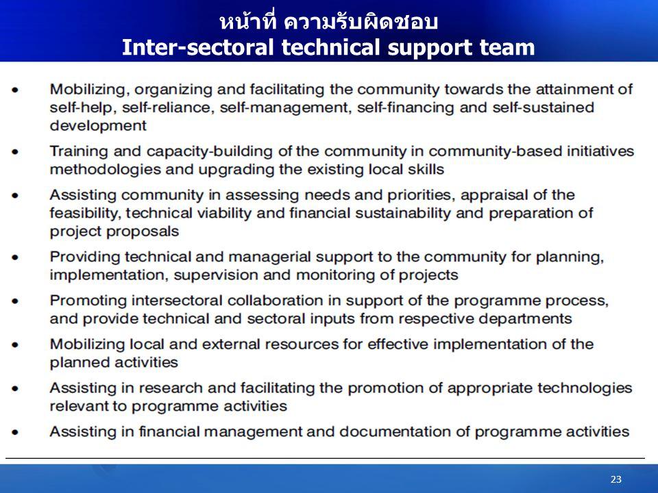 23 หน้าที่ ความรับผิดชอบ Inter-sectoral technical support team
