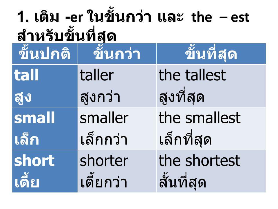 1. เติม -er ในขั้นกว่า และ the – est สำหรับขั้นที่สุด ขั้นปกติขั้นกว่าขั้นที่สุด tall สูง taller สูงกว่า the tallest สูงที่สุด small เล็ก smaller เล็ก