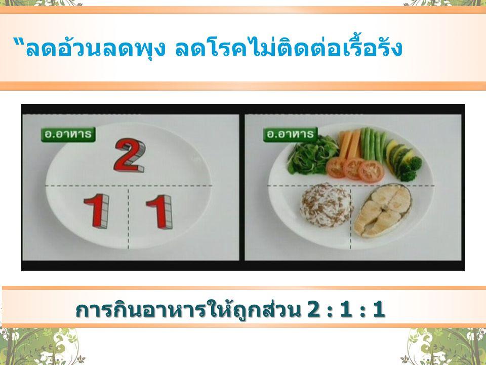 """""""ลดอ้วนลดพุง ลดโรคไม่ติดต่อเรื้อรัง การกินอาหารให้ถูกส่วน 2 : 1 : 1"""