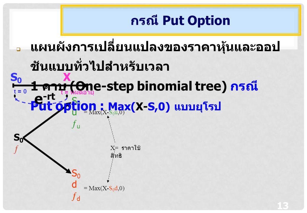 13 S0S0 S0uuS0uu S0ddS0dd  แผนผังการเปลี่ยนแปลงของราคาหุ้นและออป ชันแบบทั่วไปสำหรับเวลา 1 คาบ (One-step binomial tree) กรณี Put option : Max(X-