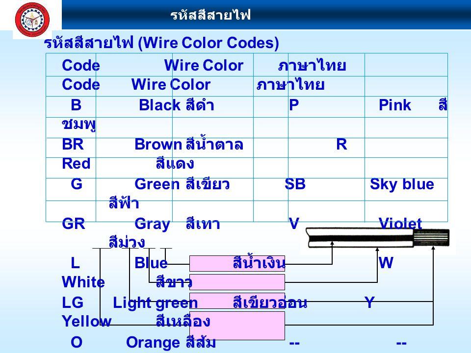 0.5 ขนาดลวดสายไฟ G R สีพื้น สีคาด 0.5 - ขนาดลวด สายไฟ G - สีเขียว ( สีพื้น ) R - สีแดง ( สีคาด )