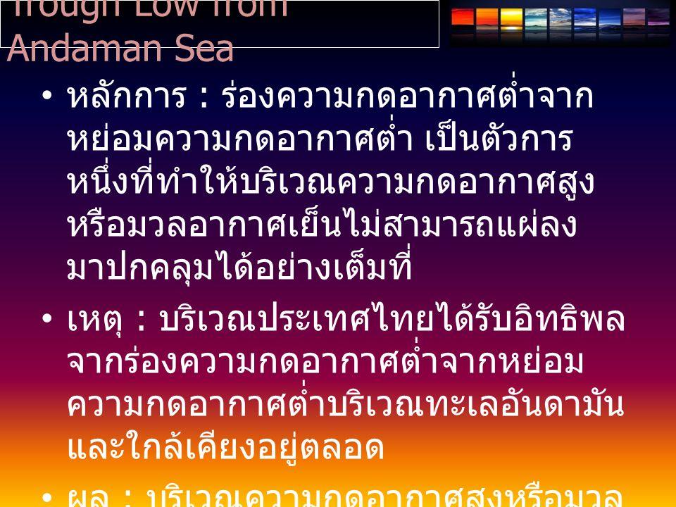 Trough Low from Andaman Sea หลักการ : ร่องความกดอากาศต่ำจาก หย่อมความกดอากาศต่ำ เป็นตัวการ หนึ่งที่ทำให้บริเวณความกดอากาศสูง หรือมวลอากาศเย็นไม่สามารถแผ่ลง มาปกคลุมได้อย่างเต็มที่ เหตุ : บริเวณประเทศไทยได้รับอิทธิพล จากร่องความกดอากาศต่ำจากหย่อม ความกดอากาศต่ำบริเวณทะเลอันดามัน และใกล้เคียงอยู่ตลอด ผล : บริเวณความกดอากาศสูงหรือมวล อากาศเย็นจากสาธารณรัฐประชาชนจีน ไม่สามารถแผ่ลงมาปกคลุมบริเวณ ประเทศไทยได้อย่างเต็มที่