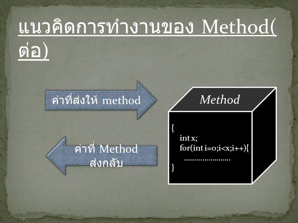 แนวคิดการทำงานของ Method( ต่อ ) { int x; for(int i=0;i<x;i++){ ………………….. } Method ค่าที่ส่งให้ method ค่าที่ Method ส่งกลับ