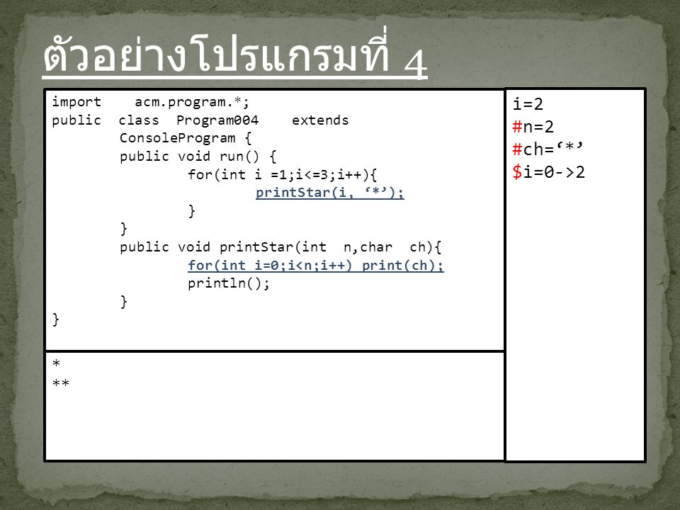 ตัวอย่างโปรแกรมที่ 4 import acm.program.*; public class Program004 extends ConsoleProgram { public void run() { for(int i =1;i<=3;i++){ printStar(i, '*'); } public void printStar(int n,char ch){ for(int i=0;i<n;i++) print(ch); println(); } i=2 #n=2 #ch='*' $i=0->2 * **