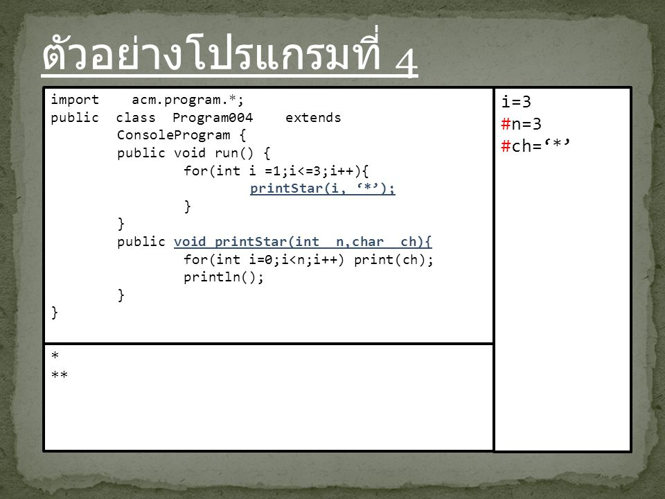 ตัวอย่างโปรแกรมที่ 4 import acm.program.*; public class Program004 extends ConsoleProgram { public void run() { for(int i =1;i<=3;i++){ printStar(i, '*'); } public void printStar(int n,char ch){ for(int i=0;i<n;i++) print(ch); println(); } i=3 #n=3 #ch='*' * **