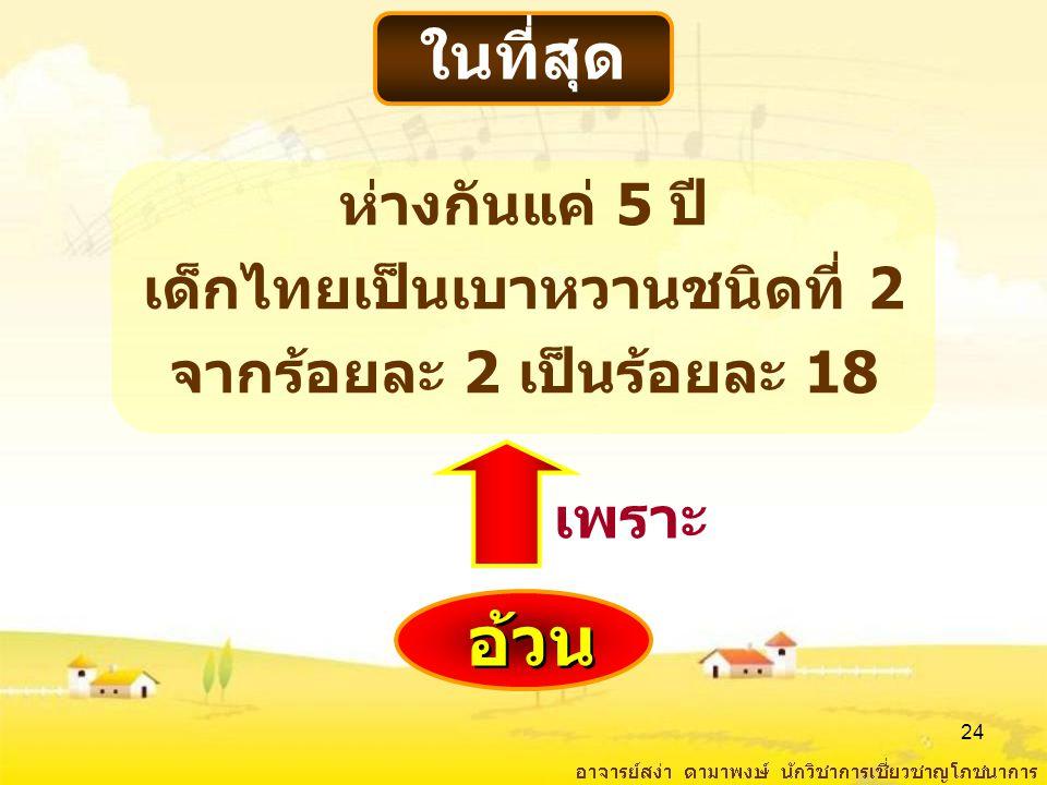 เพราะ อ้วน ห่างกันแค่ 5 ปี เด็กไทยเป็นเบาหวานชนิดที่ 2 จากร้อยละ 2 เป็นร้อยละ 18 ในที่สุด 24