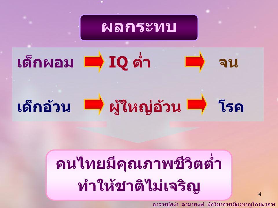ผลกระทบ เด็กผอม IQ ต่ำจน เด็กอ้วนผู้ใหญ่อ้วนโรค คนไทยมีคุณภาพชีวิตต่ำ ทำให้ชาติไม่เจริญ 4