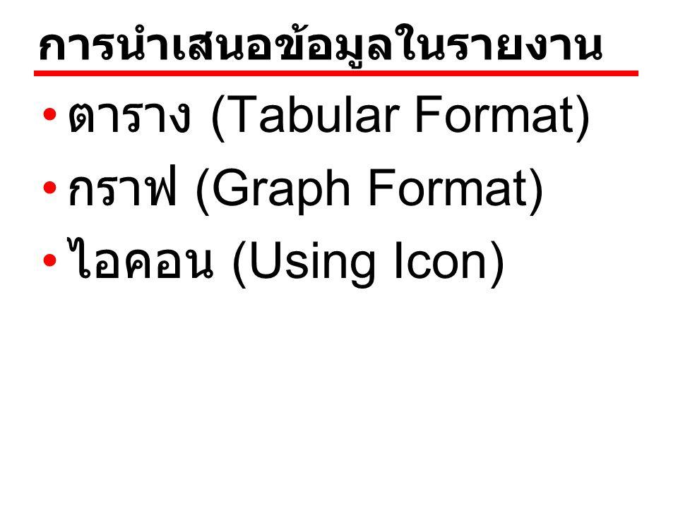 การนำเสนอข้อมูลในรายงาน ตาราง (Tabular Format) กราฟ (Graph Format) ไอคอน (Using Icon)