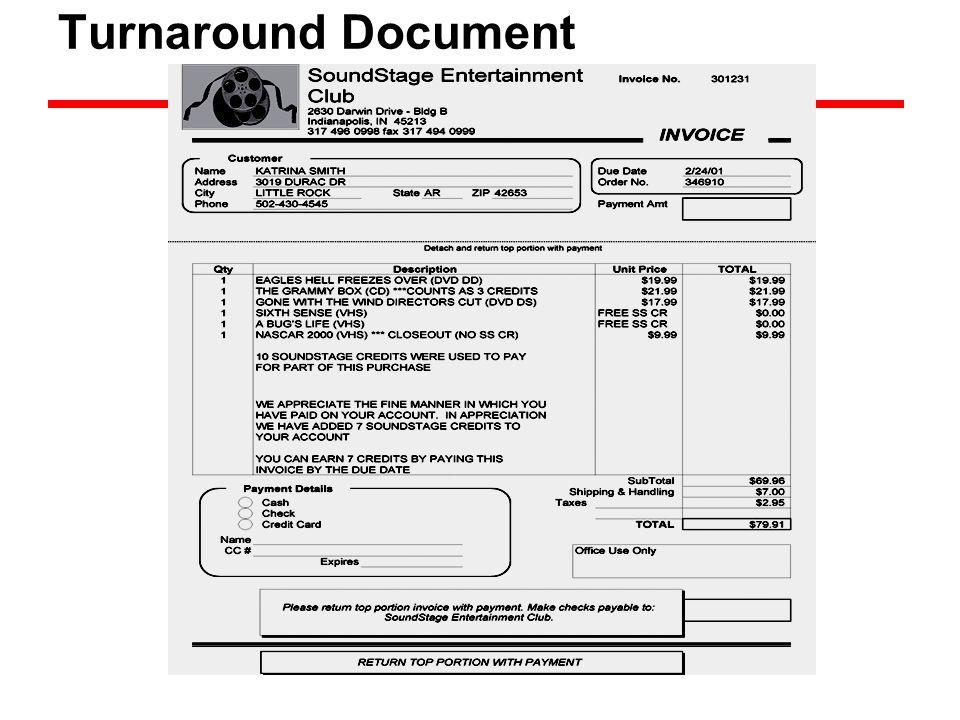 Turnaround Document