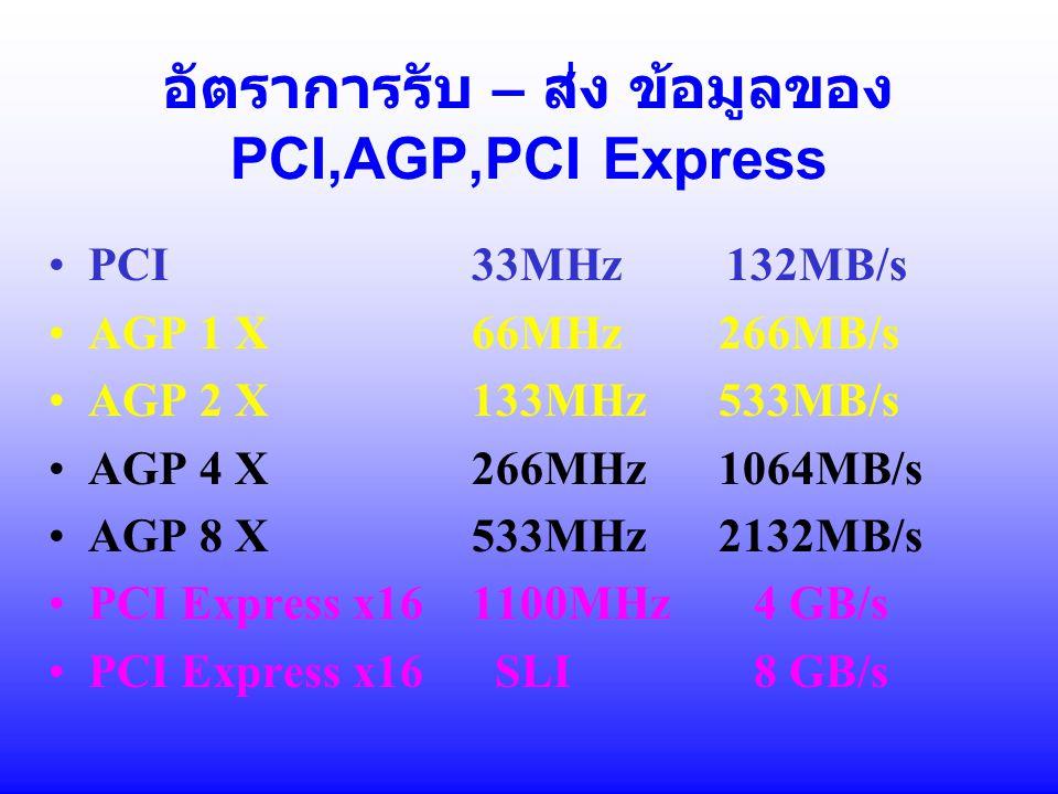 อัตราการรับ – ส่ง ข้อมูลของ PCI,AGP,PCI Express PCI33MHz 132MB/s AGP 1 X 66MHz 266MB/s AGP 2 X 133MHz 533MB/s AGP 4 X 266MHz 1064MB/s AGP 8 X 533MHz 2