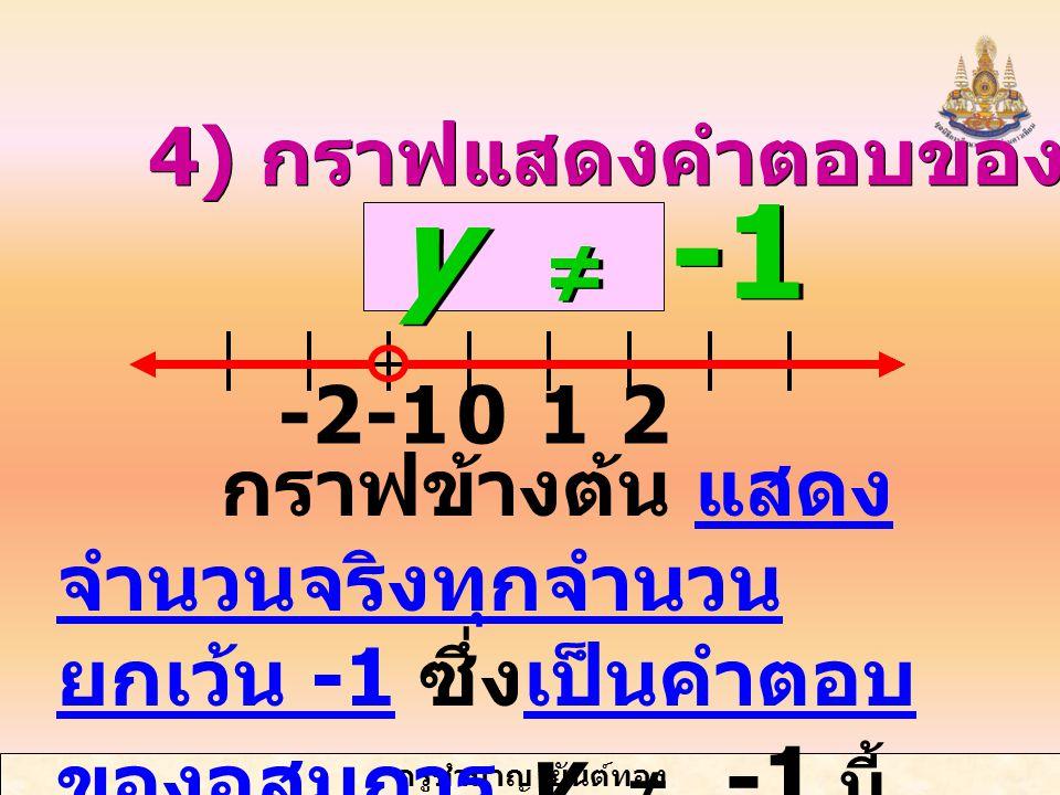 ครูชำนาญ ยันต์ทอง -2102 4) กราฟแสดงคำตอบของอสมการ y ≠ -1 กราฟข้างต้น แสดง จำนวนจริงทุกจำนวน ยกเว้น -1 ซึ่งเป็นคำตอบ ของอสมการ y ≠ -1 นี้