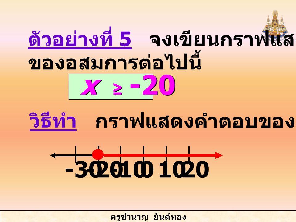 ครูชำนาญ ยันต์ทอง กราฟแสดงคำตอบของ x ≥ -20 คือ ตัวอย่างที่ 5 จงเขียนกราฟแสดงคำตอบ ของอสมการต่อไปนี้ วิธีทำ x ≥ -20 -10-2010020-30