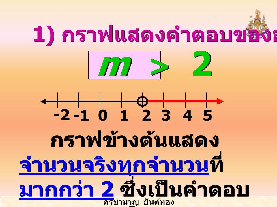 ครูชำนาญ ยันต์ทอง เนื่องจาก 2 ไม่ใช่คำตอบ จะเขียน วงกลมลักษณะโปร่งเล็ก ๆ ล้อมรอบจุด ที่แทนเลข 2 ไว้ เพื่อแสดงว่า กราฟ ไม่รวมจุดที่แทนเลข 2 เนื่องจาก 2 ไม่ใช่คำตอบ จะเขียน วงกลมลักษณะโปร่งเล็ก ๆ ล้อมรอบจุด ที่แทนเลข 2 ไว้ เพื่อแสดงว่า กราฟ ไม่รวมจุดที่แทนเลข 2 บนเส้นจำนวน ส่วนใดที่เป็นคำตอบ จะเขียนด้วยเส้นหนาทึบ บนเส้นจำนวน ส่วนใดที่เป็นคำตอบ จะเขียนด้วยเส้นหนาทึบ