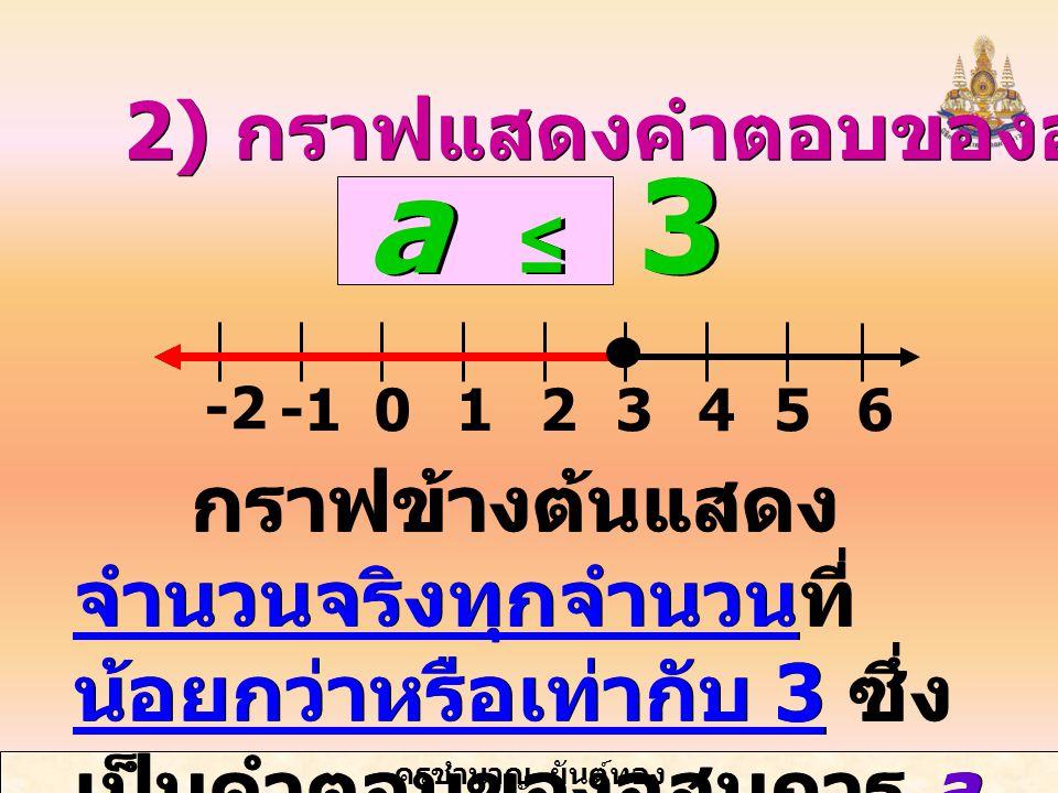 ครูชำนาญ ยันต์ทอง 01 -2 43526 กราฟข้างต้นแสดง จำนวนจริงทุกจำนวนที่ น้อยกว่าหรือเท่ากับ 3 ซึ่ง เป็นคำตอบของอสมการ a ≤ 3 2) กราฟแสดงคำตอบของอสมการ a ≤ 3