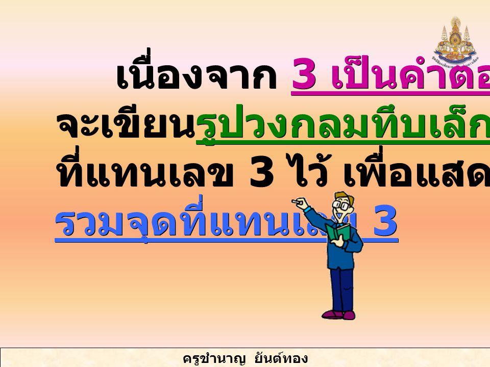 ครูชำนาญ ยันต์ทอง เนื่องจาก 3 เป็นคำตอบด้วย จะเขียนรูปวงกลมทึบเล็ก ๆ ทับจุด ที่แทนเลข 3 ไว้ เพื่อแสดงว่า กราฟ รวมจุดที่แทนเลข 3 เนื่องจาก 3 เป็นคำตอบด