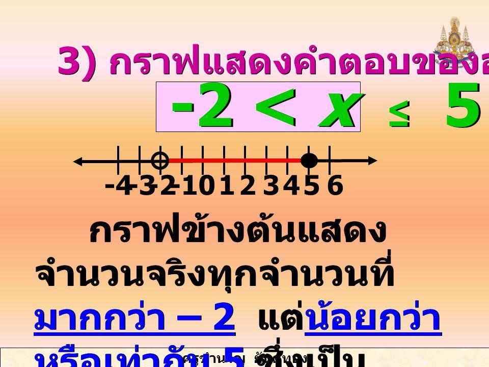 ครูชำนาญ ยันต์ทอง -4-3-21024365 3) กราฟแสดงคำตอบของอสมการ -2 < x ≤ 5 กราฟข้างต้นแสดง จำนวนจริงทุกจำนวนที่ มากกว่า – 2 แต่น้อยกว่า หรือเท่ากับ 5 ซึ่งเป็น คำตอบของอสมการ -2 < x ≤ 5