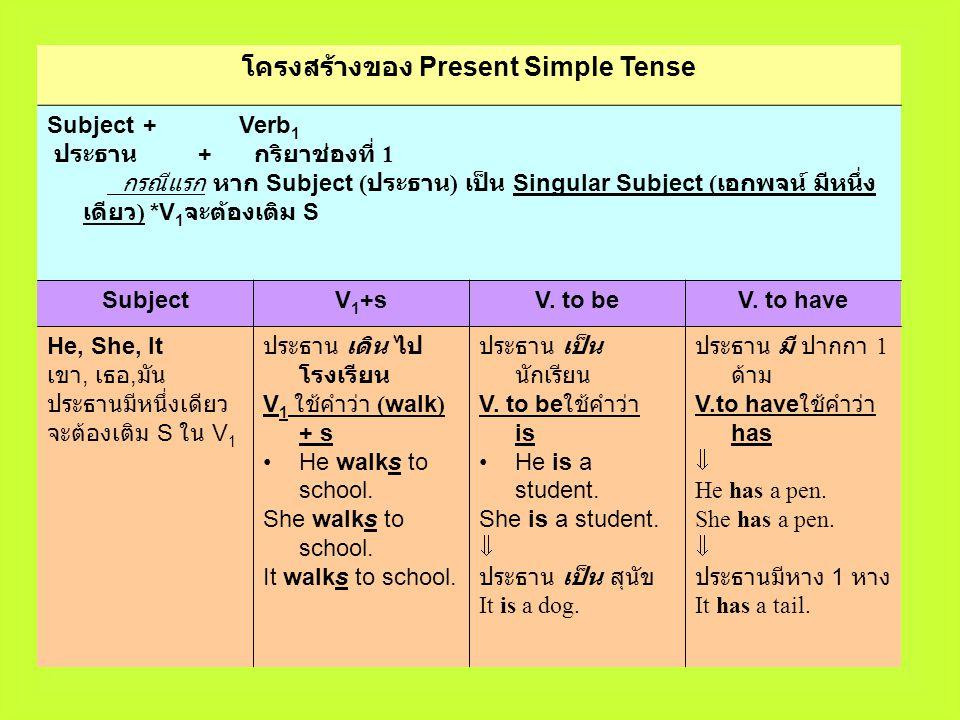 โครงสร้างของ Present Simple Tense Subject+Verb 1 ประธาน + กริยาช่องที่ 1 กรณีแรก หาก Subject ( ประธาน ) เป็น Singular Subject ( เอกพจน์ มีหนึ่ง เดียว