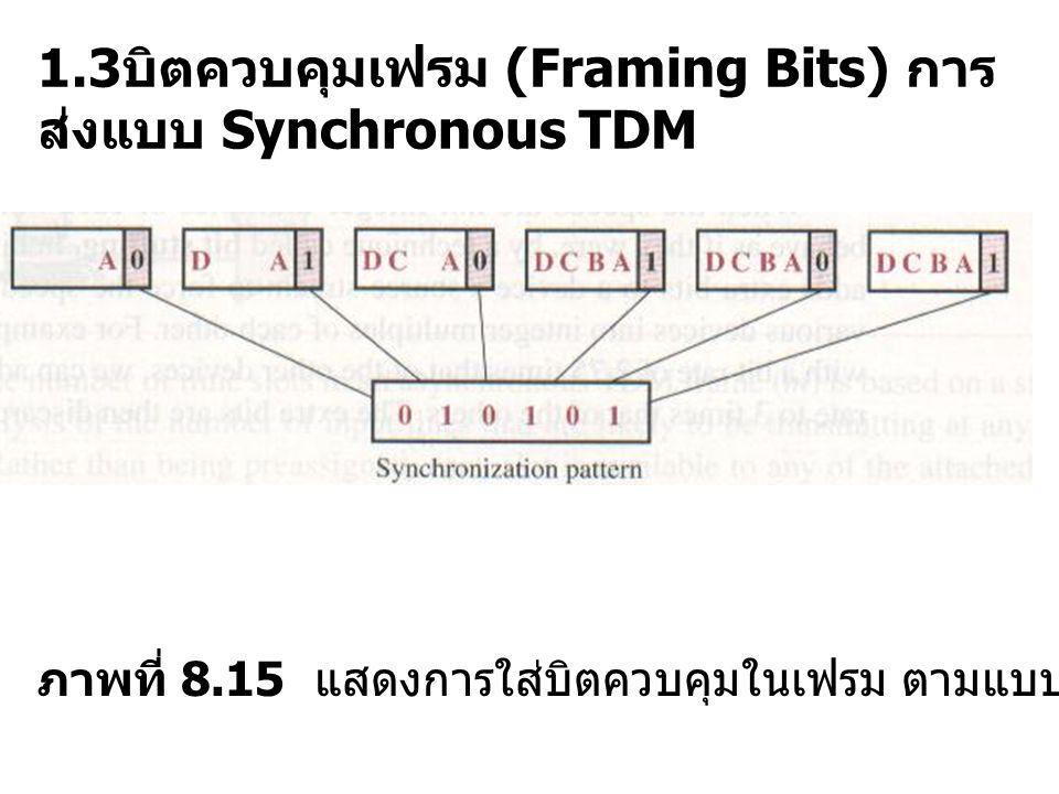 1.3 บิตควบคุมเฟรม (Framing Bits) การ ส่งแบบ Synchronous TDM ภาพที่ 8.15 แสดงการใส่บิตควบคุมในเฟรม ตามแบบ Synchronous TDM
