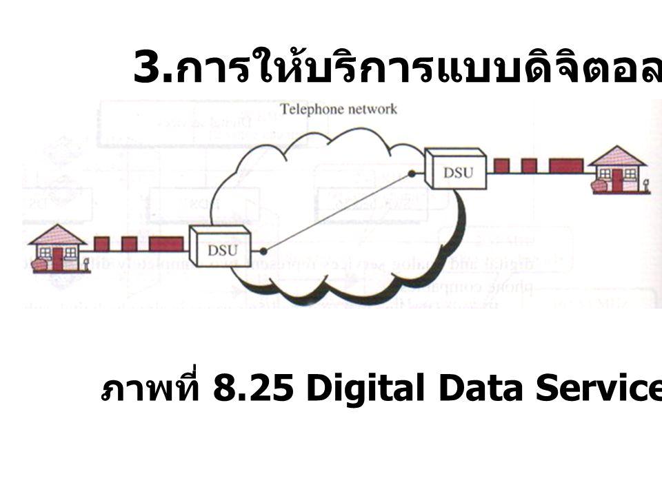 3. การให้บริการแบบดิจิตอล ภาพที่ 8.25 Digital Data Services (DDS)