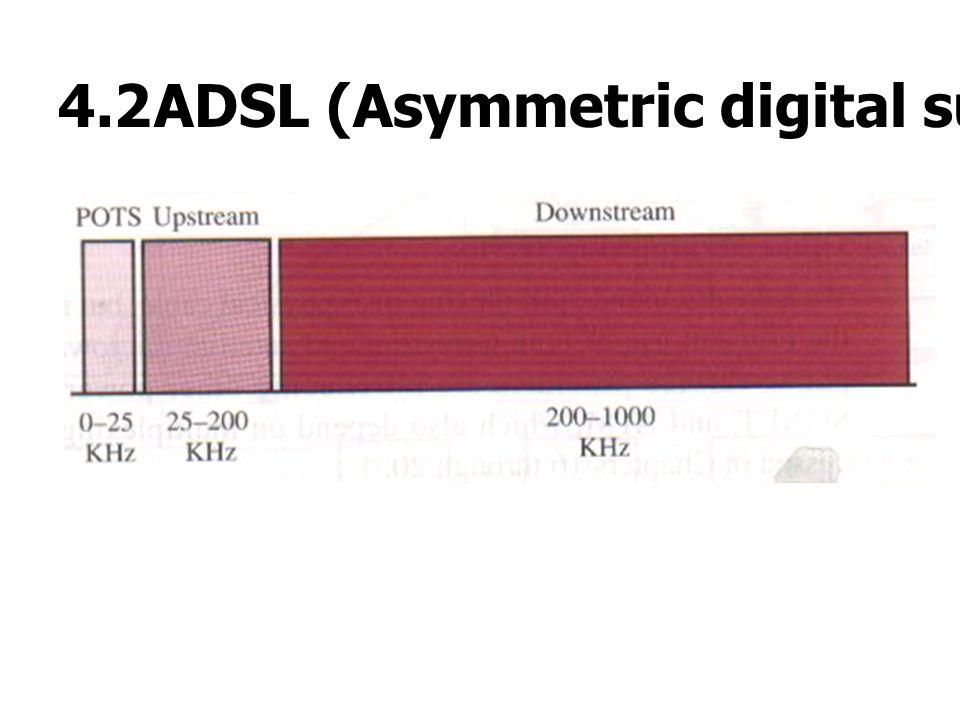 4.2ADSL (Asymmetric digital subscriber line)