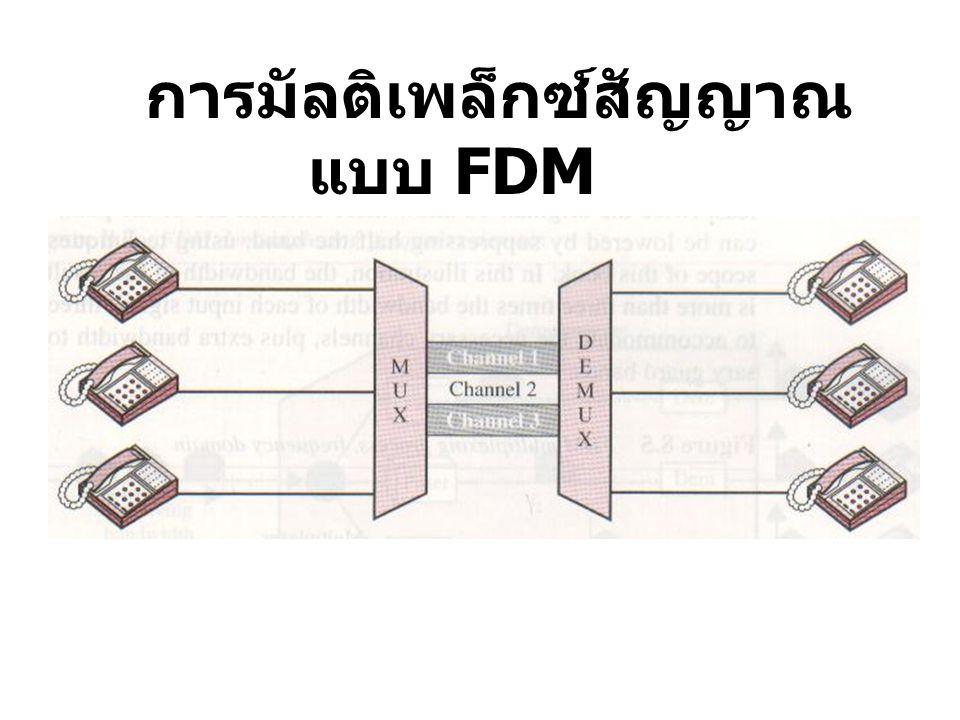 1. กระบวนการทำงานของ FDM ภาพที่ 8.5 การมัลติเพล็กซ์สัญญาณแบบ FDM แสดงในรูป Time Domain