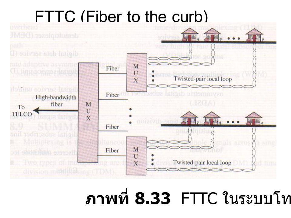 FTTC (Fiber to the curb) ภาพที่ 8.33 FTTC ในระบบโทรศัพท์