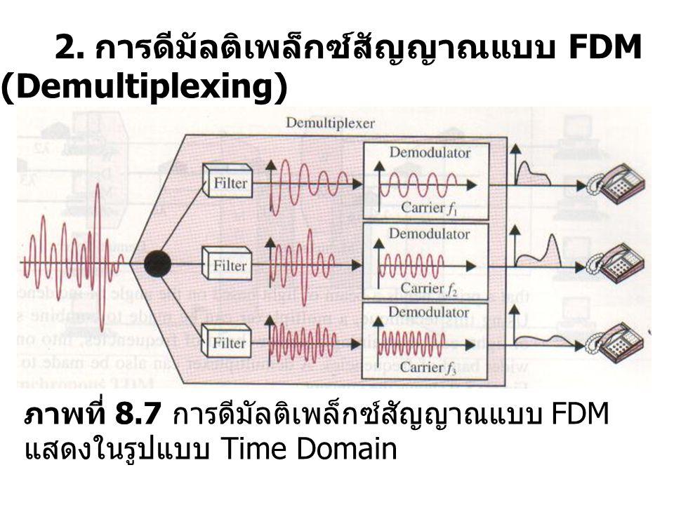 2. การดีมัลติเพล็กซ์สัญญาณแบบ FDM (Demultiplexing) ภาพที่ 8.7 การดีมัลติเพล็กซ์สัญญาณแบบ FDM แสดงในรูปแบบ Time Domain