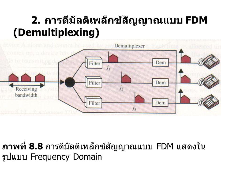 2. การดีมัลติเพล็กซ์สัญญาณแบบ FDM (Demultiplexing) ภาพที่ 8.8 การดีมัลติเพล็กซ์สัญญาณแบบ FDM แสดงใน รูปแบบ Frequency Domain