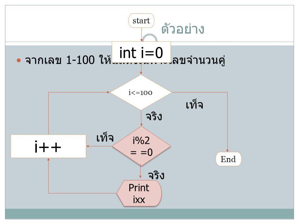 ตัวอย่าง จากเลข 1-100 ให้แสดงเฉพาะเลขจำนวนคู่ int i=0 i<=100 จริง เท็จ i++ start Print ixx Print ixx End i%2 = =0 จริง เท็จ