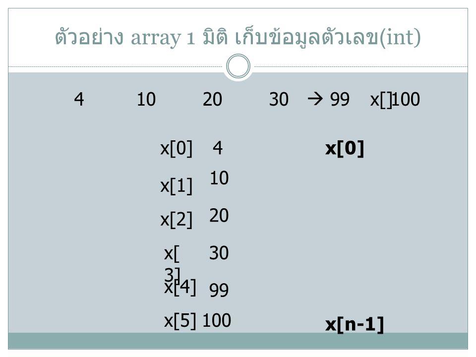 ตัวอย่าง array 1 มิติ เก็บข้อมูลตัวเลข (int)  x[]4 10 20 30 99 100 x[0]4 x[1] 10 x[2] 20 x[ 3] 30 x[4] 99 x[5]100 x[0] x[n-1]