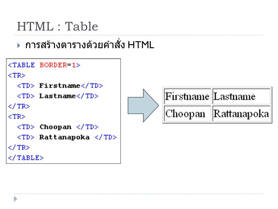 HTML : Table  การสร้างตารางด้วยคำสั่ง HTML