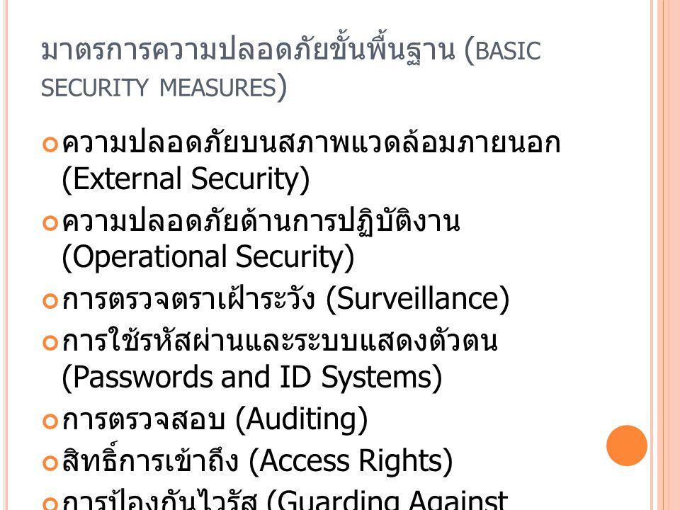 ความปลอดภัยบนสภาพแวดล้อมภายนอก ( EXTERNAL SECURITY ) ห้องศูนย์บริการคอมพิวเตอร์ ปิดประตูใส่กลอนเสมอ การจัดวางสายเคเบิลต่าง ๆ มิดชิด เรียบร้อย ไม่ระเกะระกะ การยึดอุปกรณ์ให้อยู่กับที่ ยึดติดกับโต้ะ ป้องกันการเคลื่อนย้าย อุปกรณ์ ขนาดเล็ก