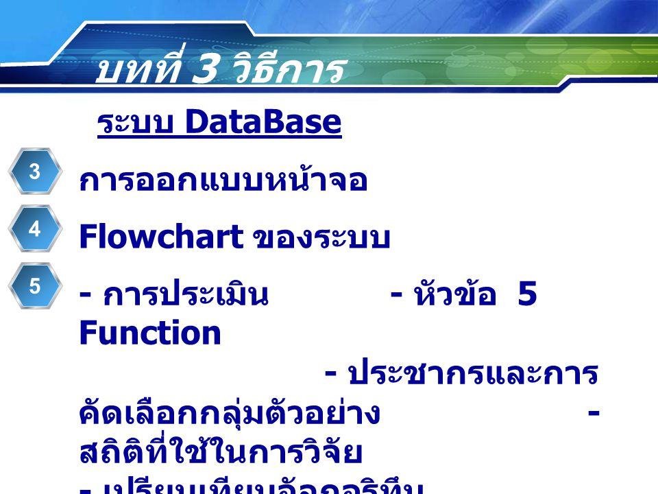 บทที่ 3 วิธีการ ดำเนินงาน 3 การออกแบบหน้าจอ 4 Flowchart ของระบบ 5 - การประเมิน - หัวข้อ 5 Function - ประชากรและการ คัดเลือกกลุ่มตัวอย่าง - สถิติที่ใช้