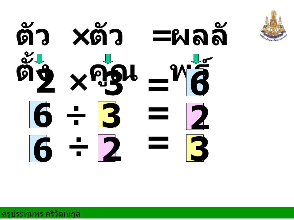 ครูประทุมพร ศรีวัฒนกูล ตัว ตั้ง × ตัว คูณ = ผลลั พธ์ 2 × 3 = 6 6 6 2 3 3 2 ÷ = ÷ =