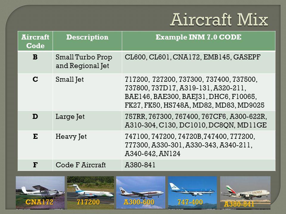 Year201420192024202920342039 passengers 49,23461,03375,41291,111108,723129,598 Unit: thousands