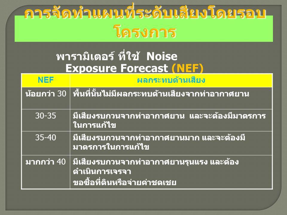 NEF > 40 NEF 35 - 40 NEF 30 - 35 Environmental Research and Training Center แผนที่ :googleearth.com