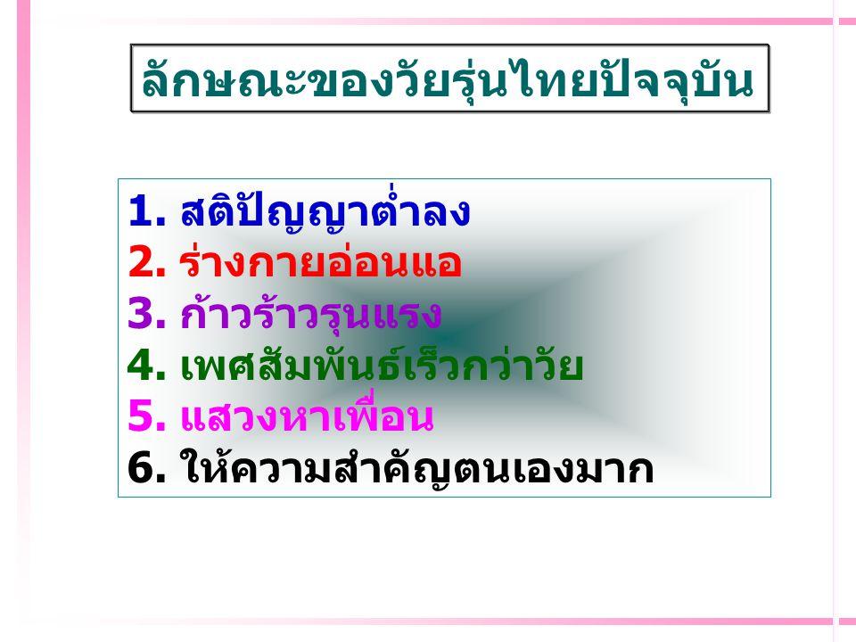 ค่านิยมของเด็กและเยาวชนไทย ช็อปไว ใช้แหลก แดกด่วน คลั่งหวย รวยลัด วัดดวง (ดร.อมรวิชญ์ นาครทรรพ์ ผู้อำนวยการสถาบันรามจิตติ)