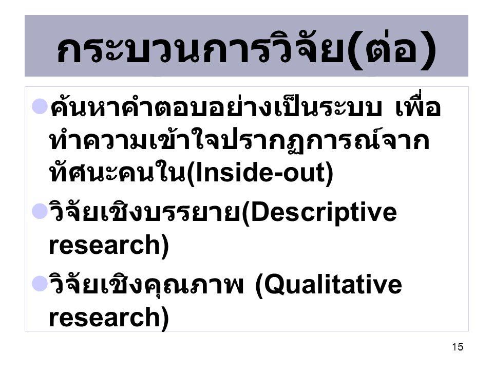 ค้นหาคำตอบอย่างเป็นระบบ เพื่อ ทำความเข้าใจปรากฏการณ์จาก ทัศนะคนใน (Inside-out) วิจัยเชิงบรรยาย (Descriptive research) วิจัยเชิงคุณภาพ (Qualitative res