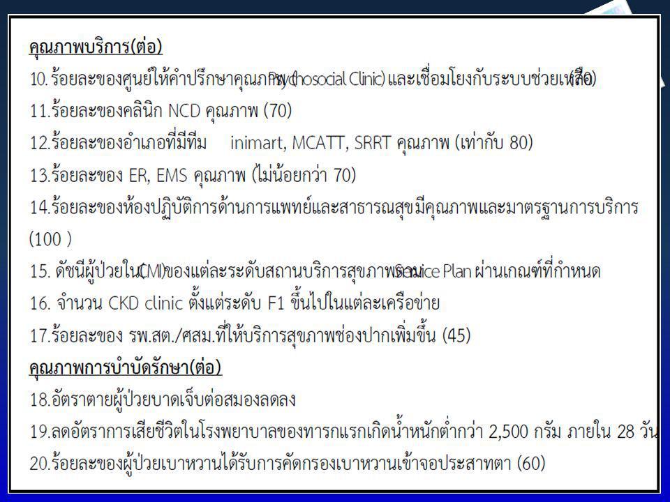 1. Service Plan 2. การจัดบริการร่วม 3. บริการเฉพาะ 4. การรับรองคุณภาพ 26 กันยายน 2557
