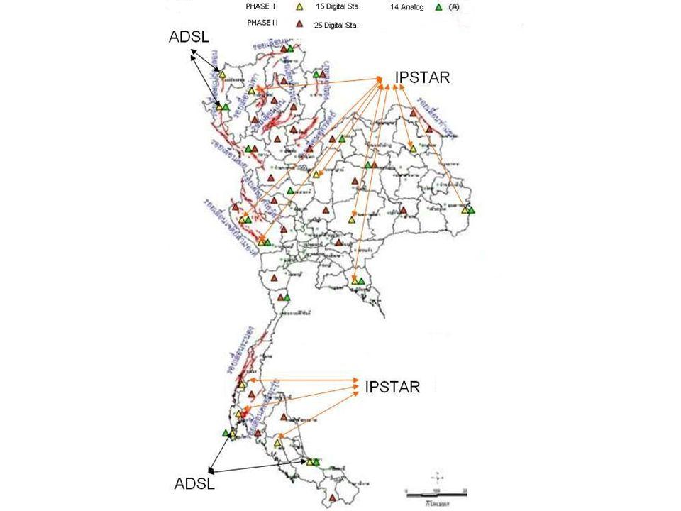 Router สำนัก แผ่นดินไหว กรม อุตุนิยมวิทยา สถานี ต่างจังหวัด ดาวเ ทียม สื่อสา ร